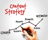 content marketing tartalom